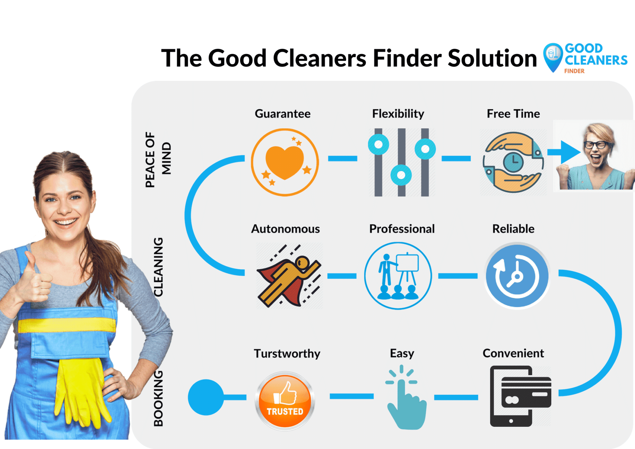 House Cleaning Services in Switzerland